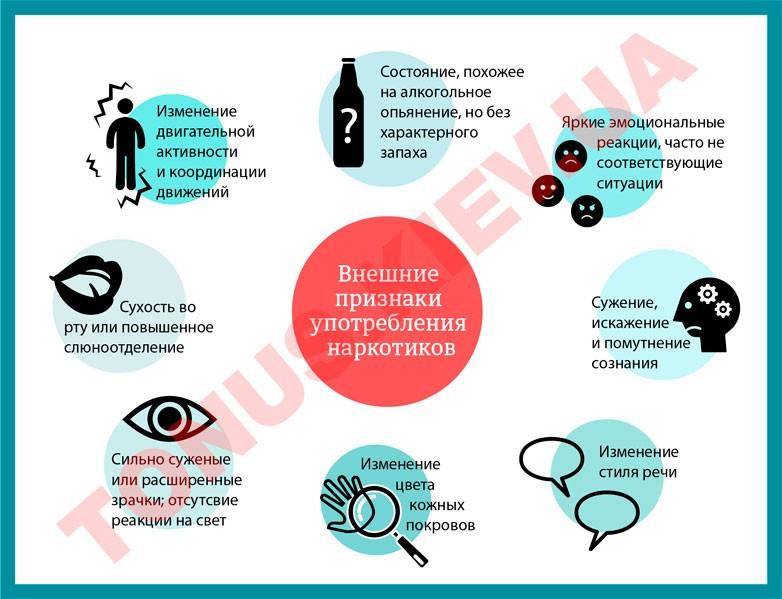 признаки употребления наркотиков